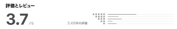 iOS用アプリ「ハッピーメール」App Store評価とレビュー