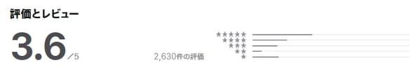 iOS用アプリ「ワクワク」App Store評価とレビュー