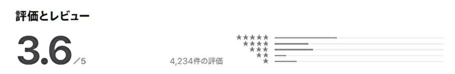 iOS用アプリ『YYC』 評価とレビュー