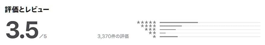 ワクワク App Storeの評価とレビュー