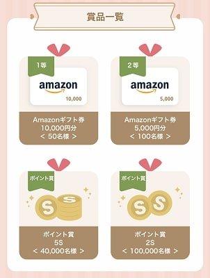ワクワクメールのバレンタインキャンペーン 賞品一覧