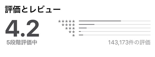 App Store pairs 評価