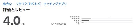 App Storeでのワクワクのレーティング(評価点)